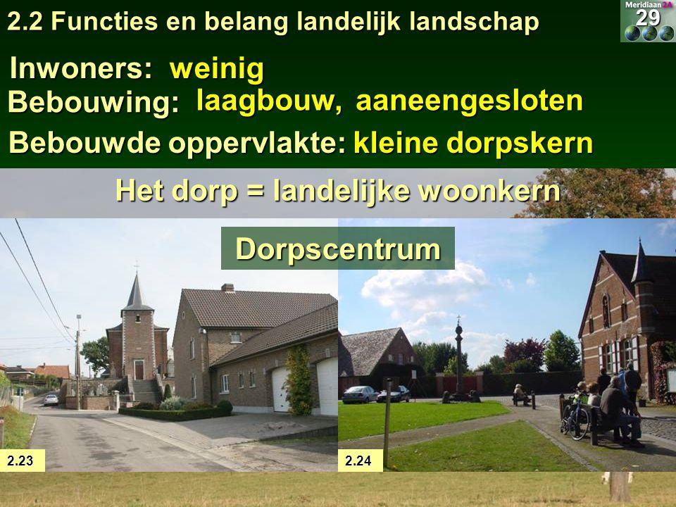 Het dorp = landelijke woonkern