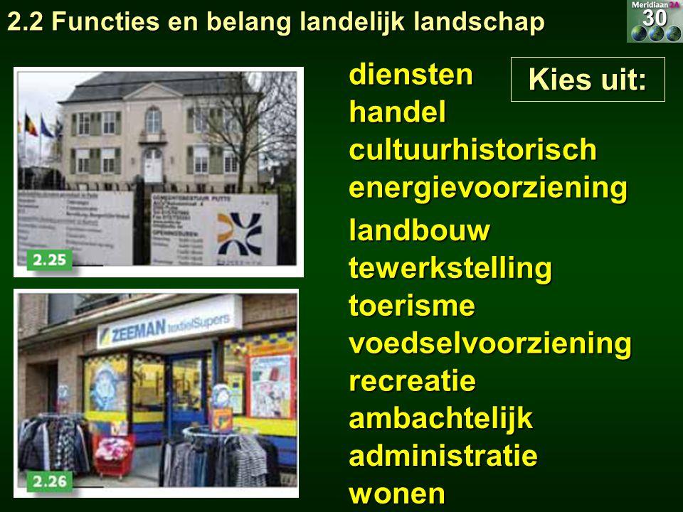diensten Kies uit: handel cultuurhistorisch energievoorziening