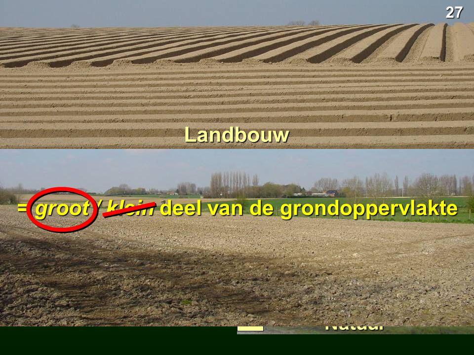 = groot / klein deel van de grondoppervlakte
