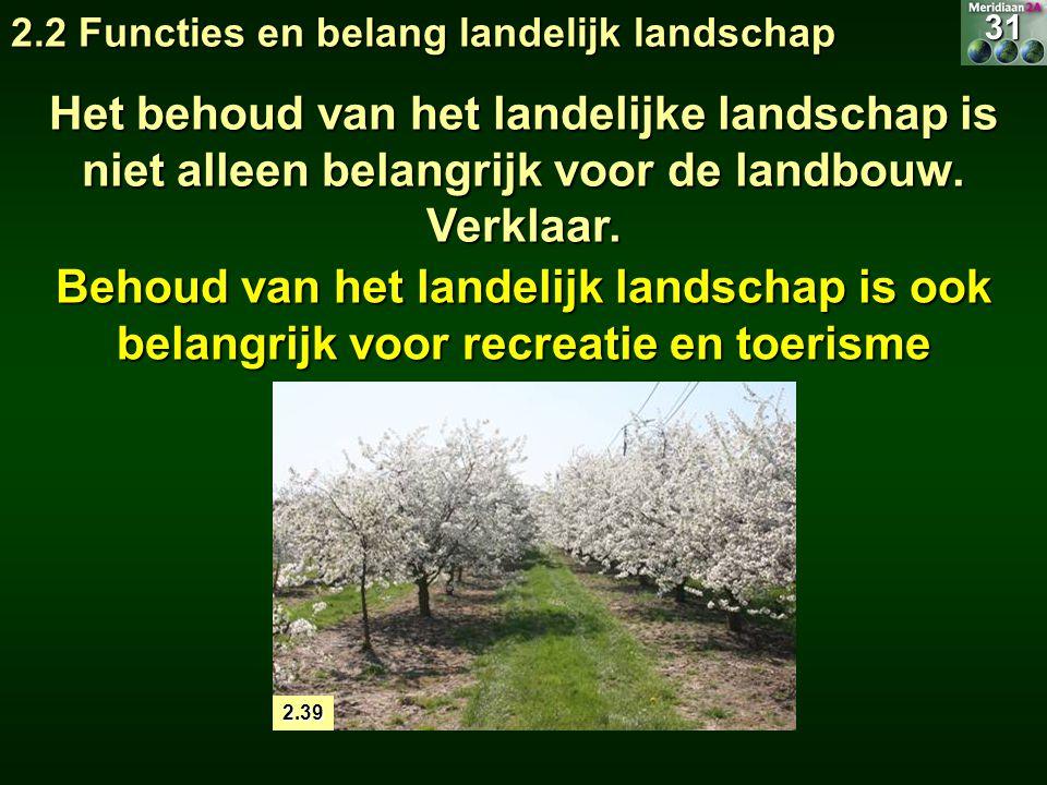 2.2 Functies en belang landelijk landschap