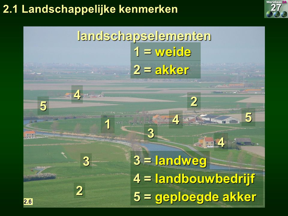 landschapselementen 1 = weide 2 = akker 4 2 5 5 4 1 3 4 3 = landweg 3