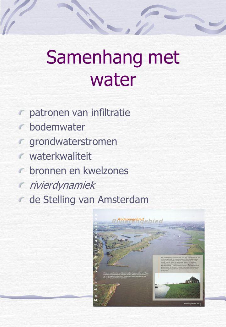 Samenhang met water patronen van infiltratie bodemwater