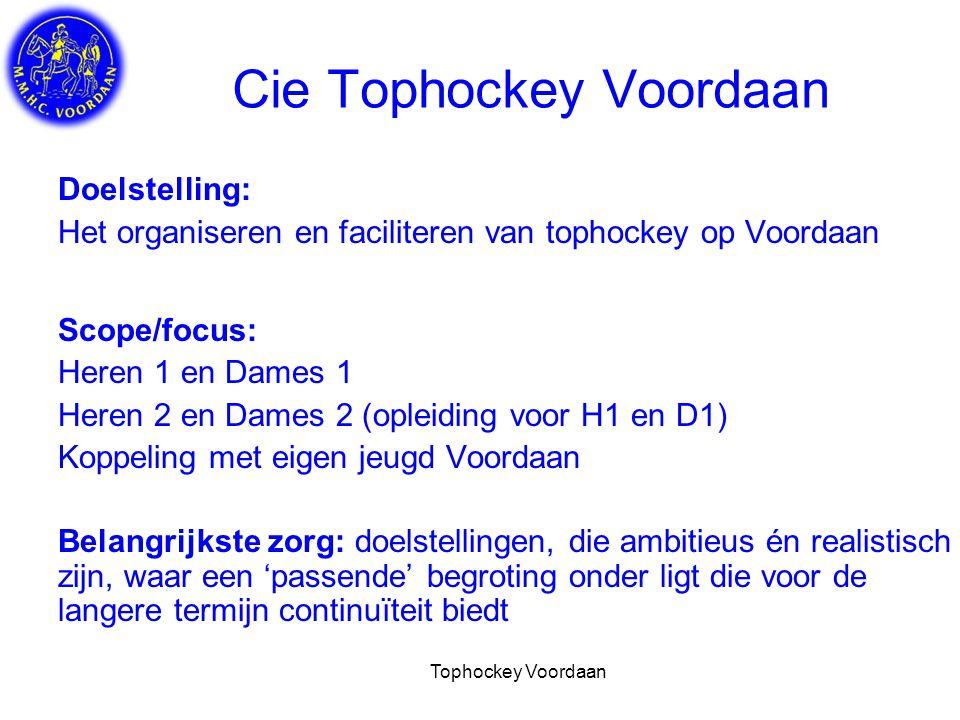 Cie Tophockey Voordaan