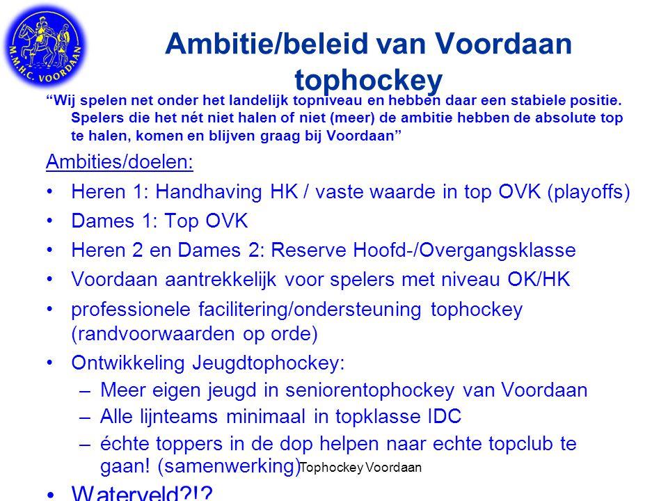 Ambitie/beleid van Voordaan tophockey