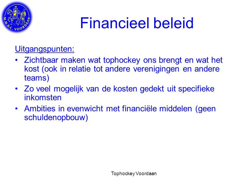 Financieel beleid Uitgangspunten: