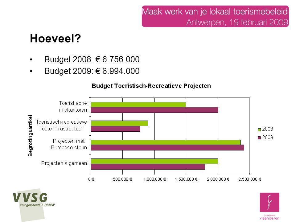 Hoeveel Budget 2008: € 6.756.000 Budget 2009: € 6.994.000