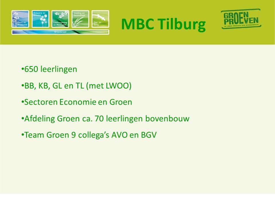 MBC Tilburg 650 leerlingen BB, KB, GL en TL (met LWOO)