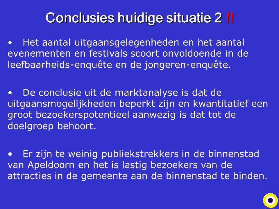 Conclusies huidige situatie 2 !!