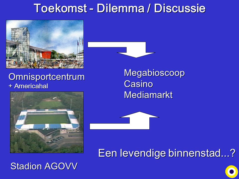 Toekomst - Dilemma / Discussie