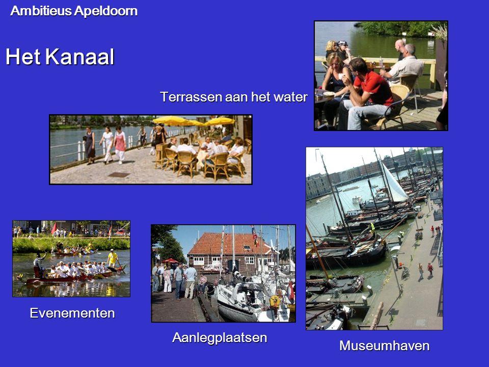 Het Kanaal Ambitieus Apeldoorn Terrassen aan het water Evenementen
