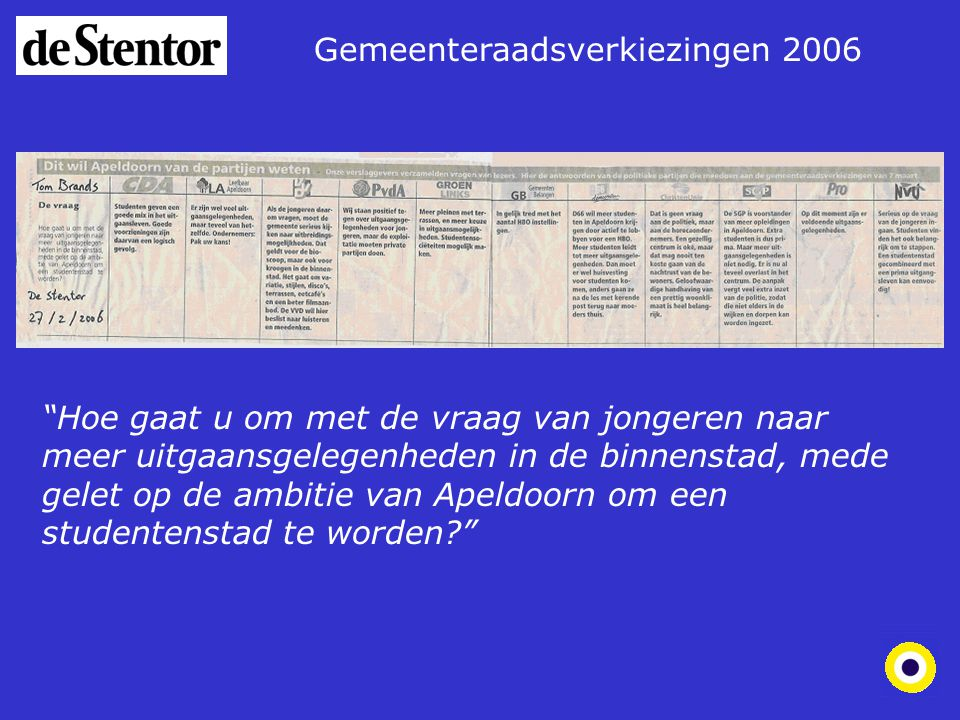 Gemeenteraadsverkiezingen 2006