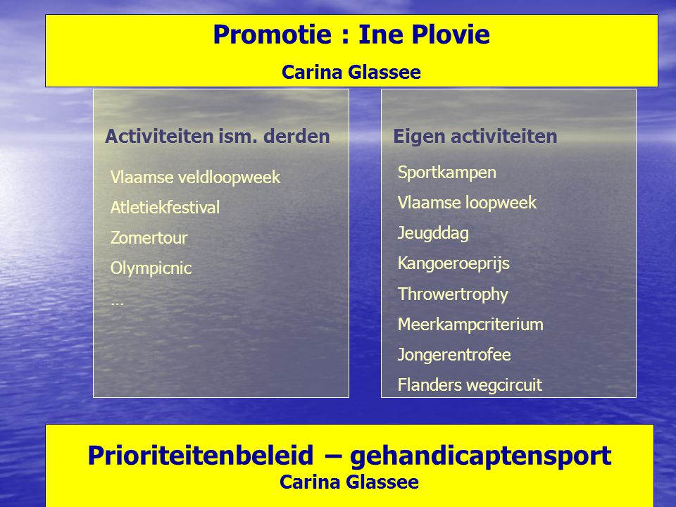 Prioriteitenbeleid – gehandicaptensport Carina Glassee