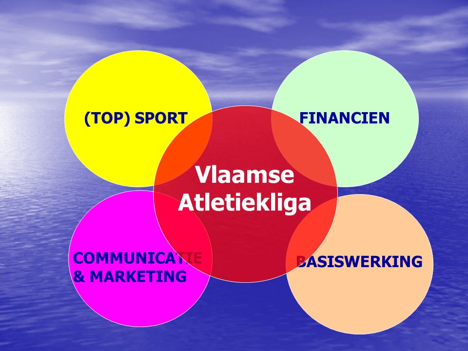 Vlaamse Atletiekliga (TOP) SPORT FINANCIEN COMMUNICATIE & MARKETING