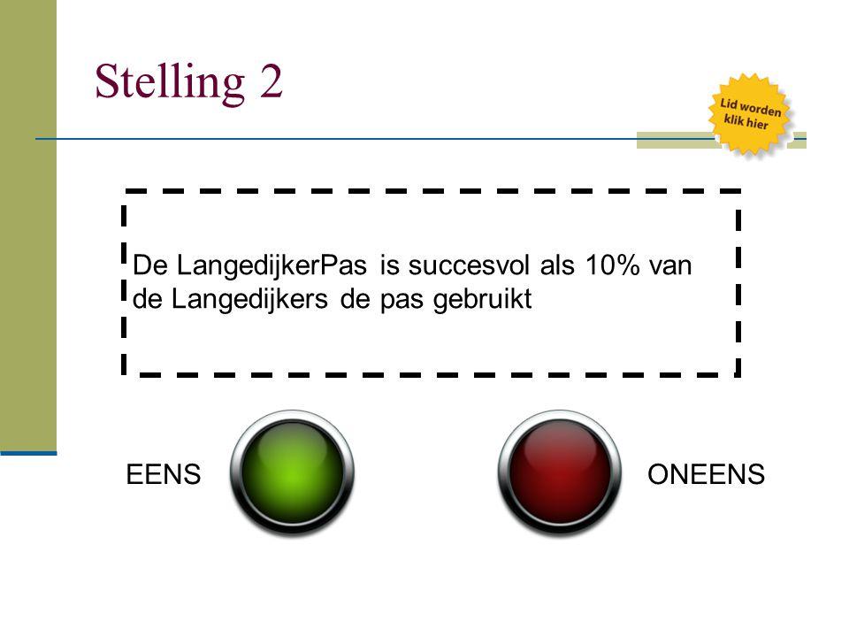 Stelling 2 De LangedijkerPas is succesvol als 10% van de Langedijkers de pas gebruikt EENS ONEENS