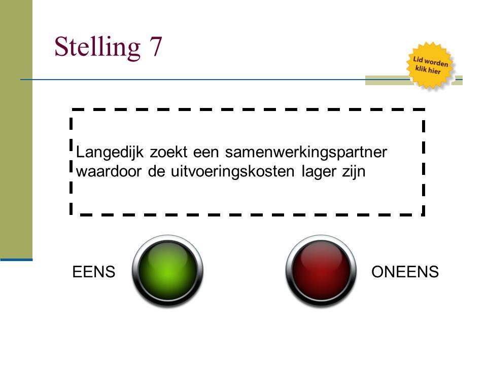 Stelling 7 Langedijk zoekt een samenwerkingspartner waardoor de uitvoeringskosten lager zijn. EENS.