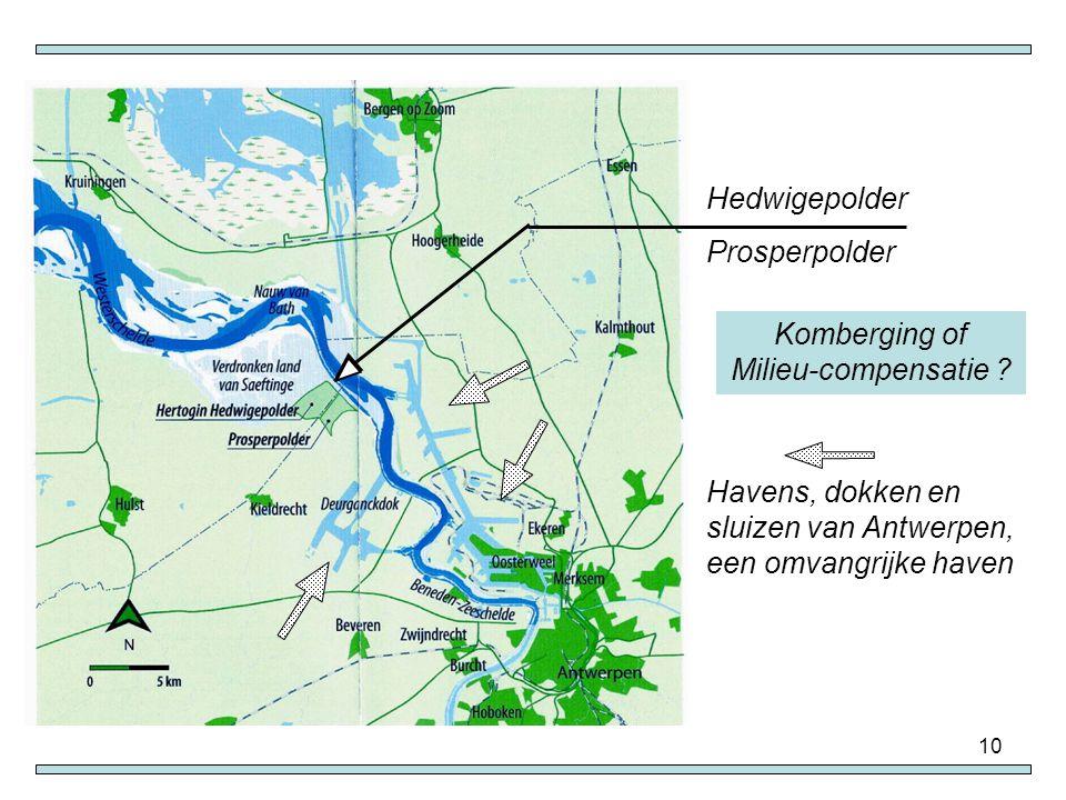 Hedwigepolder Prosperpolder. Komberging of. Milieu-compensatie .