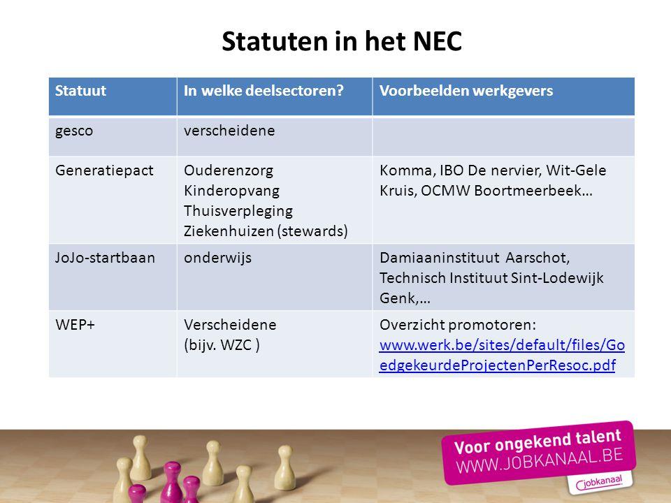 Statuten in het NEC Statuut In welke deelsectoren
