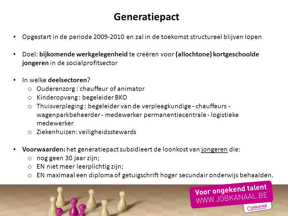 Generatiepact Opgestart in de periode 2009-2010 en zal in de toekomst structureel blijven lopen.