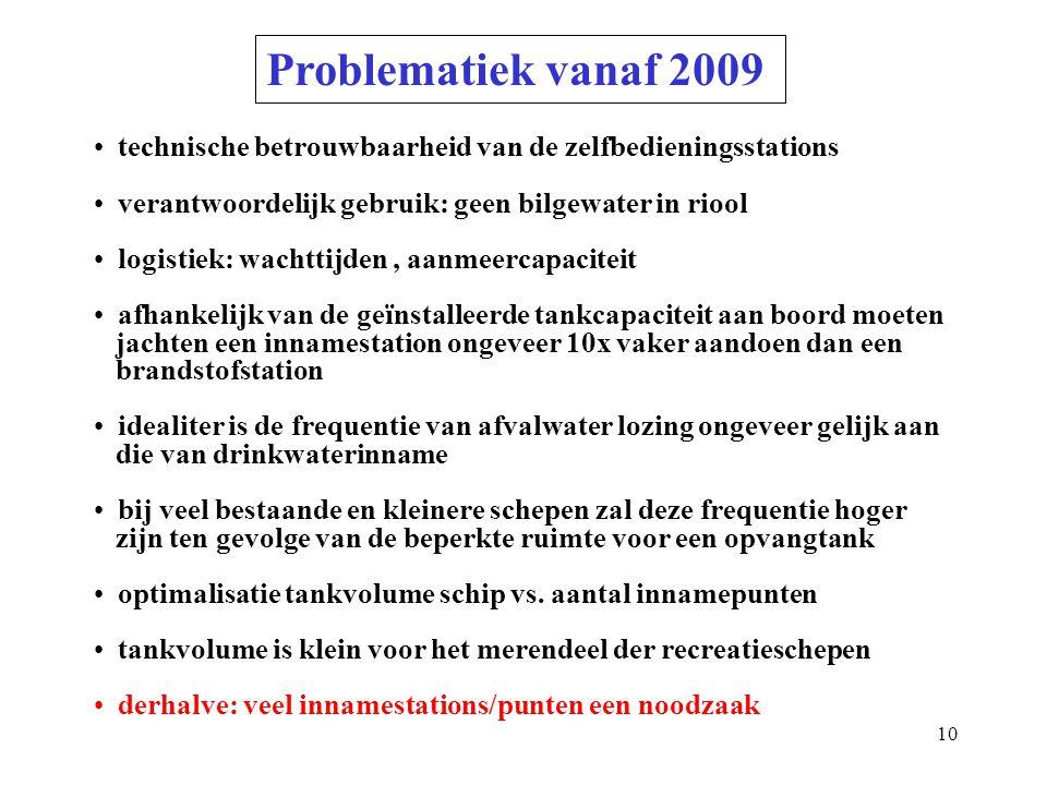 Problematiek vanaf 2009 technische betrouwbaarheid van de zelfbedieningsstations. verantwoordelijk gebruik: geen bilgewater in riool.