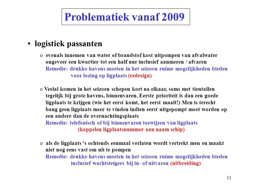 Problematiek vanaf 2009 logistiek passanten
