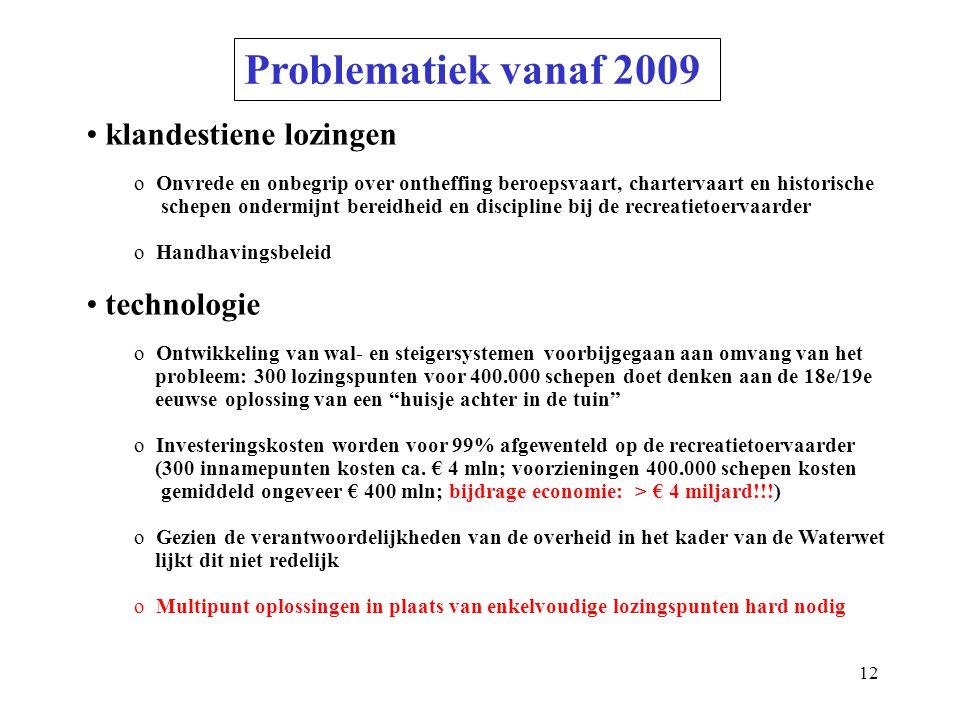 Problematiek vanaf 2009 klandestiene lozingen technologie