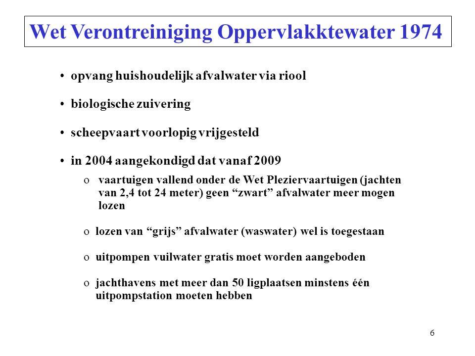 Wet Verontreiniging Oppervlakktewater 1974