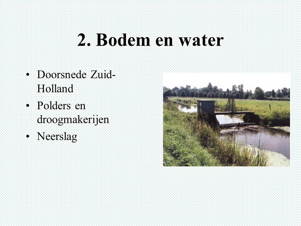 2. Bodem en water Doorsnede Zuid-Holland Polders en droogmakerijen