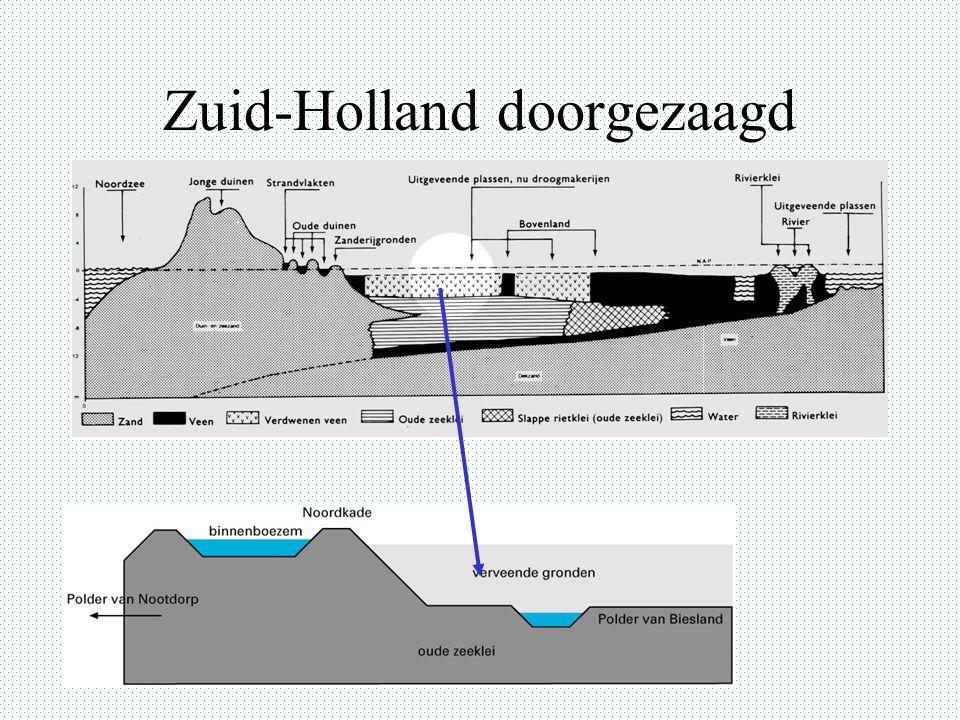 Zuid-Holland doorgezaagd