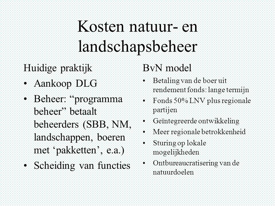 Kosten natuur- en landschapsbeheer