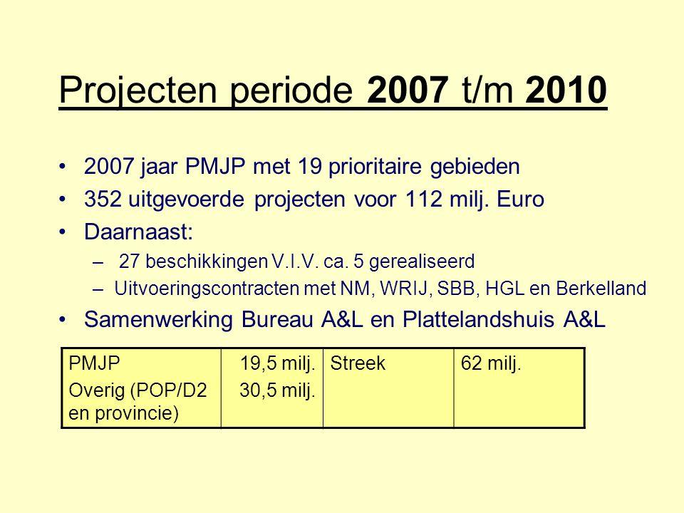 Projecten periode 2007 t/m 2010 2007 jaar PMJP met 19 prioritaire gebieden. 352 uitgevoerde projecten voor 112 milj. Euro.