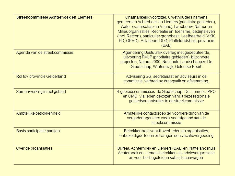 Streekcommissie Achterhoek en Liemers