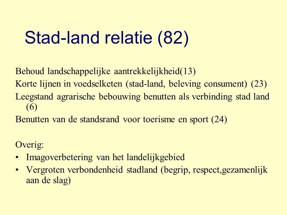 Stad-land relatie (82) Behoud landschappelijke aantrekkelijkheid(13)