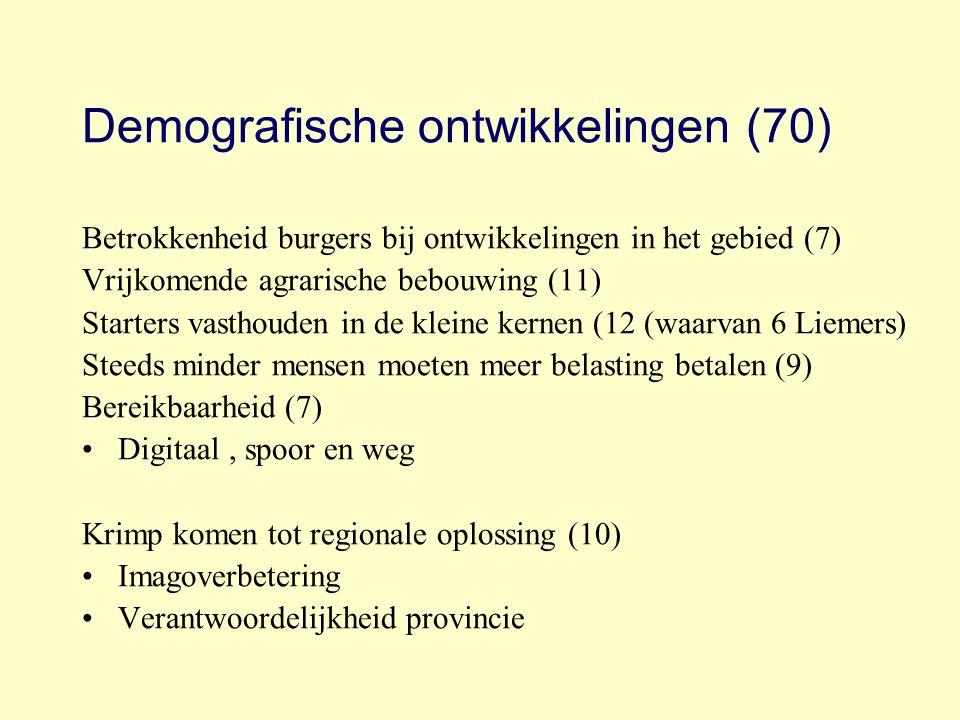Demografische ontwikkelingen (70)