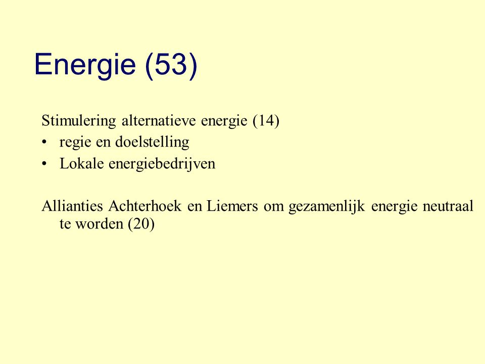 Energie (53) Stimulering alternatieve energie (14)