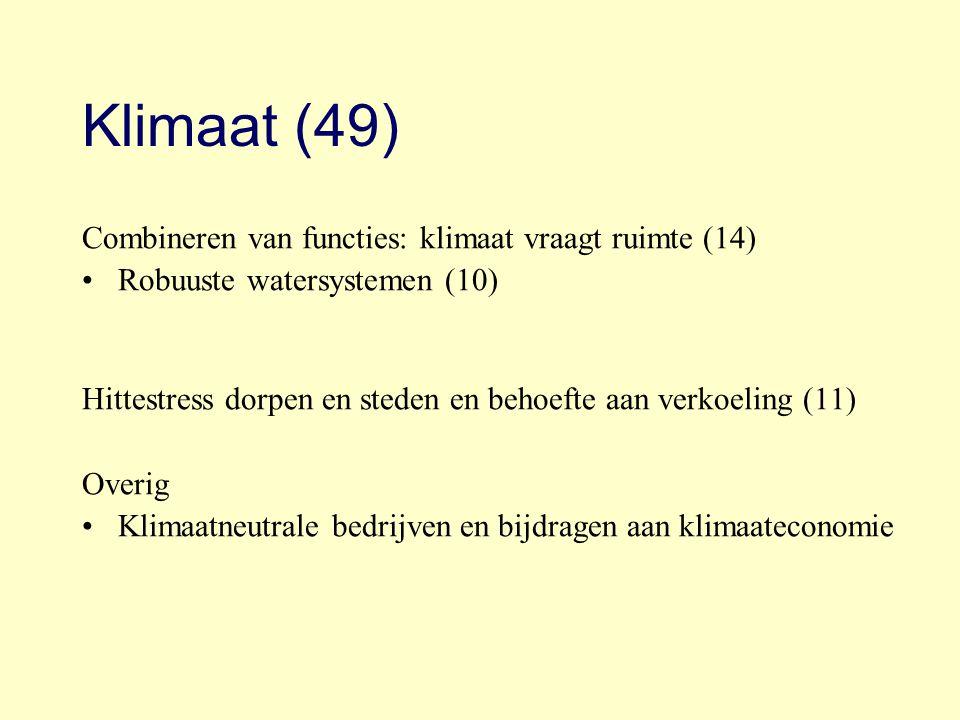 Klimaat (49) Combineren van functies: klimaat vraagt ruimte (14)
