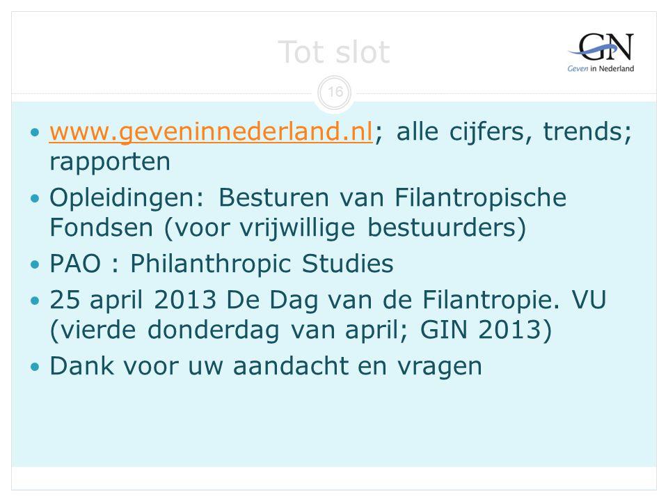 Tot slot www.geveninnederland.nl; alle cijfers, trends; rapporten