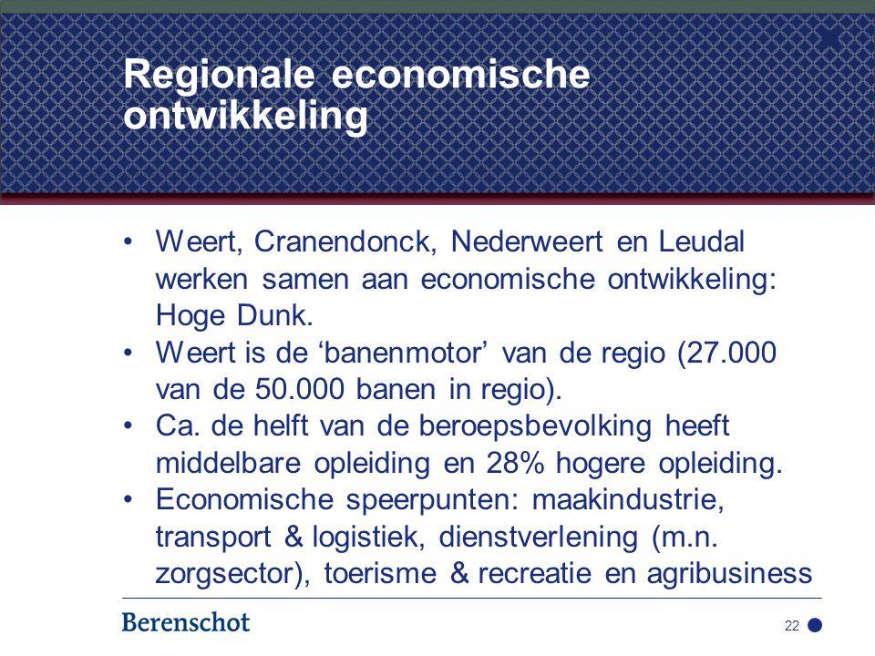 Regionale economische ontwikkeling