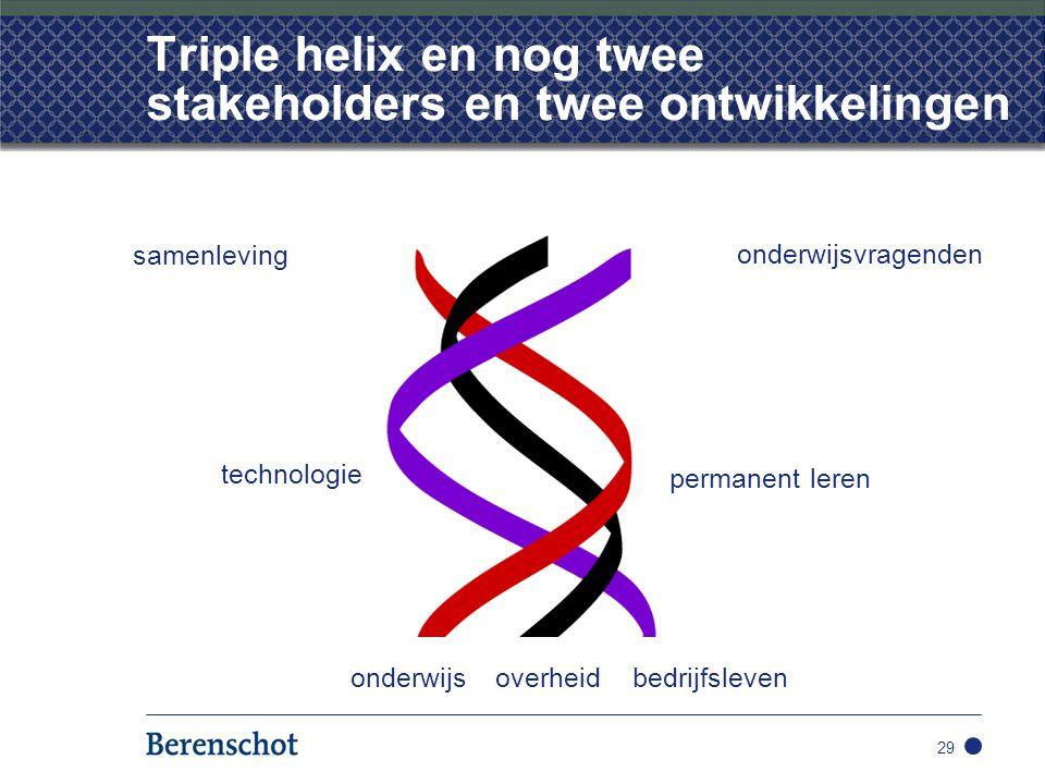 Triple helix en nog twee stakeholders en twee ontwikkelingen