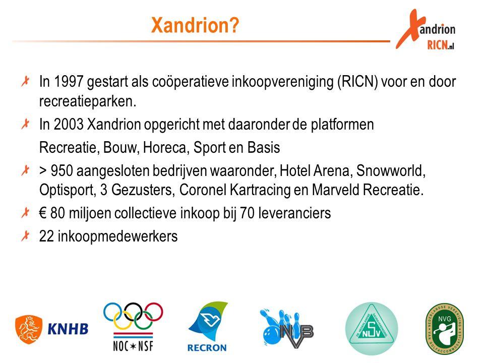 Xandrion In 1997 gestart als coöperatieve inkoopvereniging (RICN) voor en door recreatieparken.