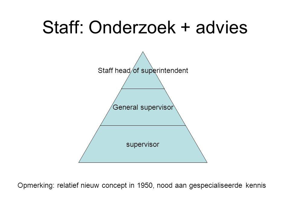 Staff: Onderzoek + advies