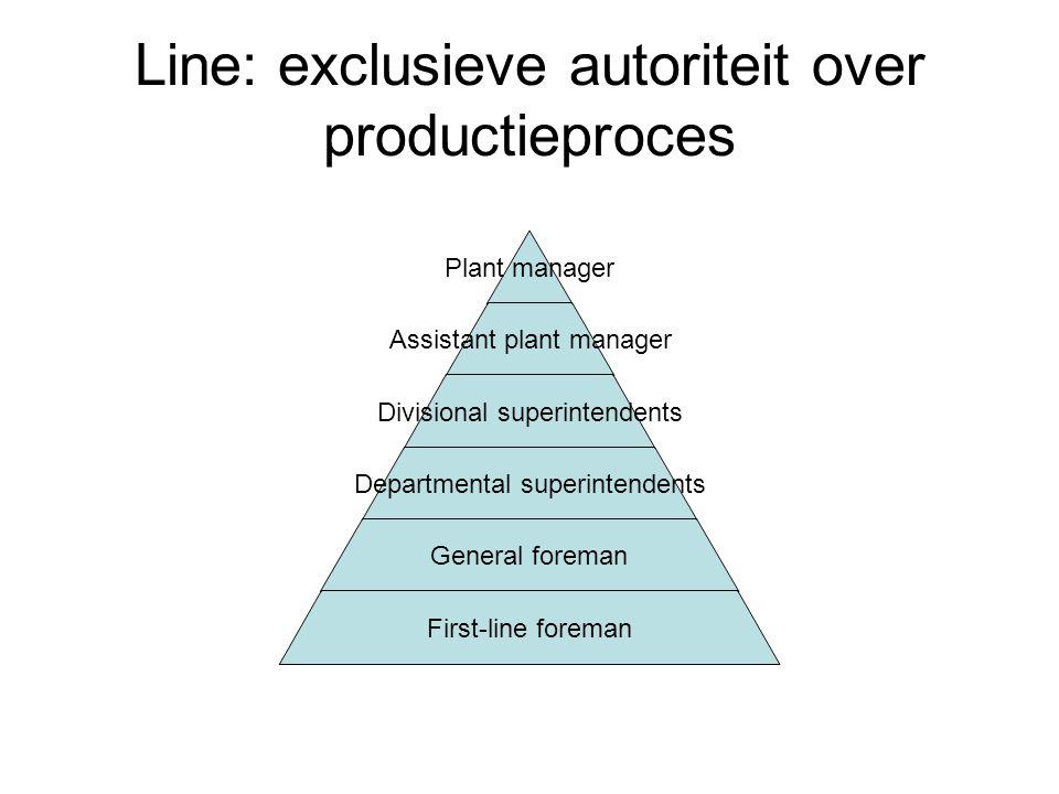 Line: exclusieve autoriteit over productieproces