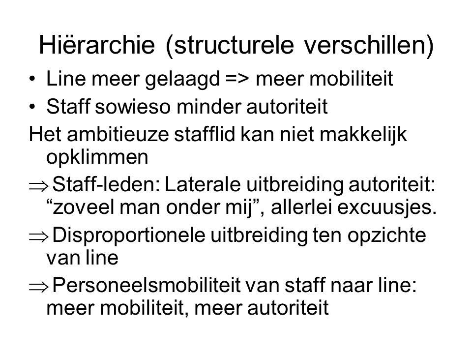 Hiërarchie (structurele verschillen)