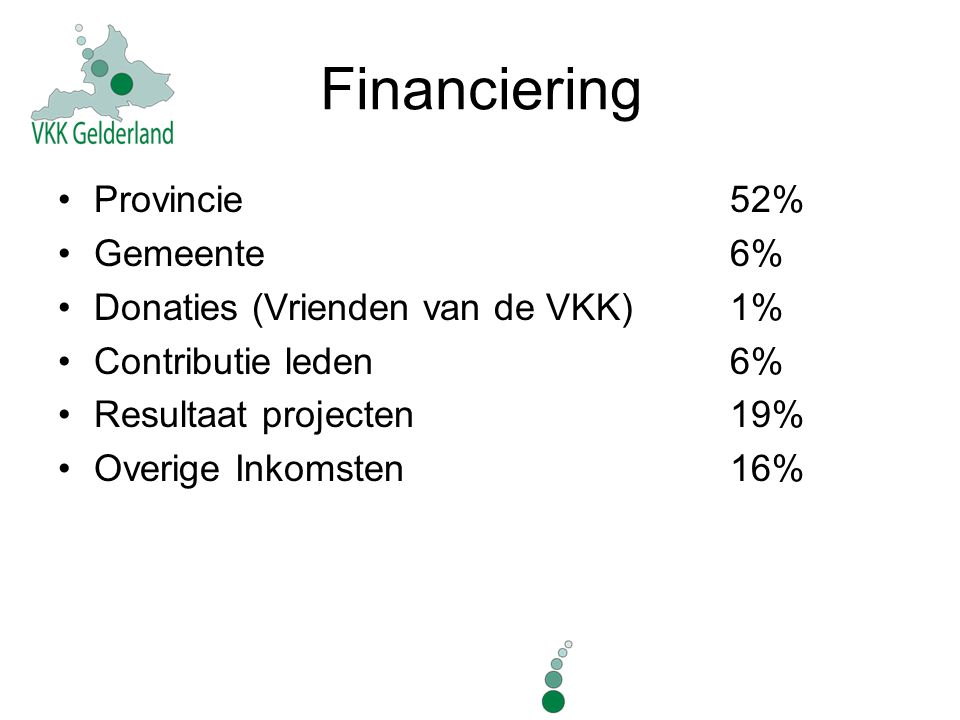 Financiering Provincie 52% Gemeente 6%