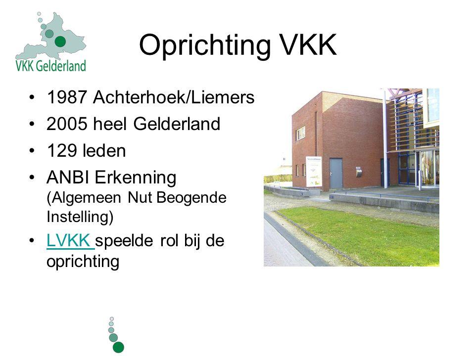 Oprichting VKK 1987 Achterhoek/Liemers 2005 heel Gelderland 129 leden