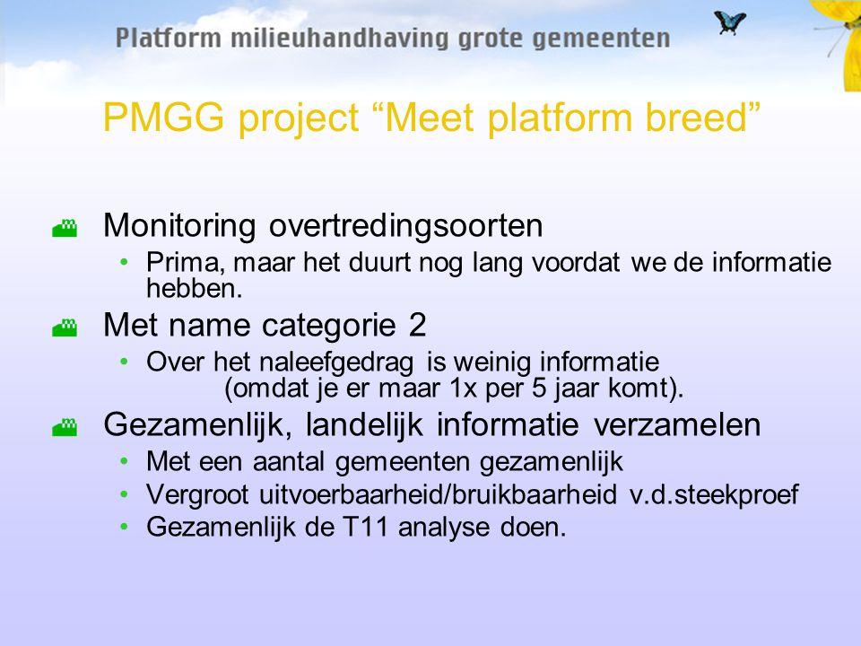 PMGG project Meet platform breed