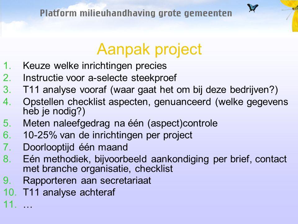 Aanpak project Keuze welke inrichtingen precies