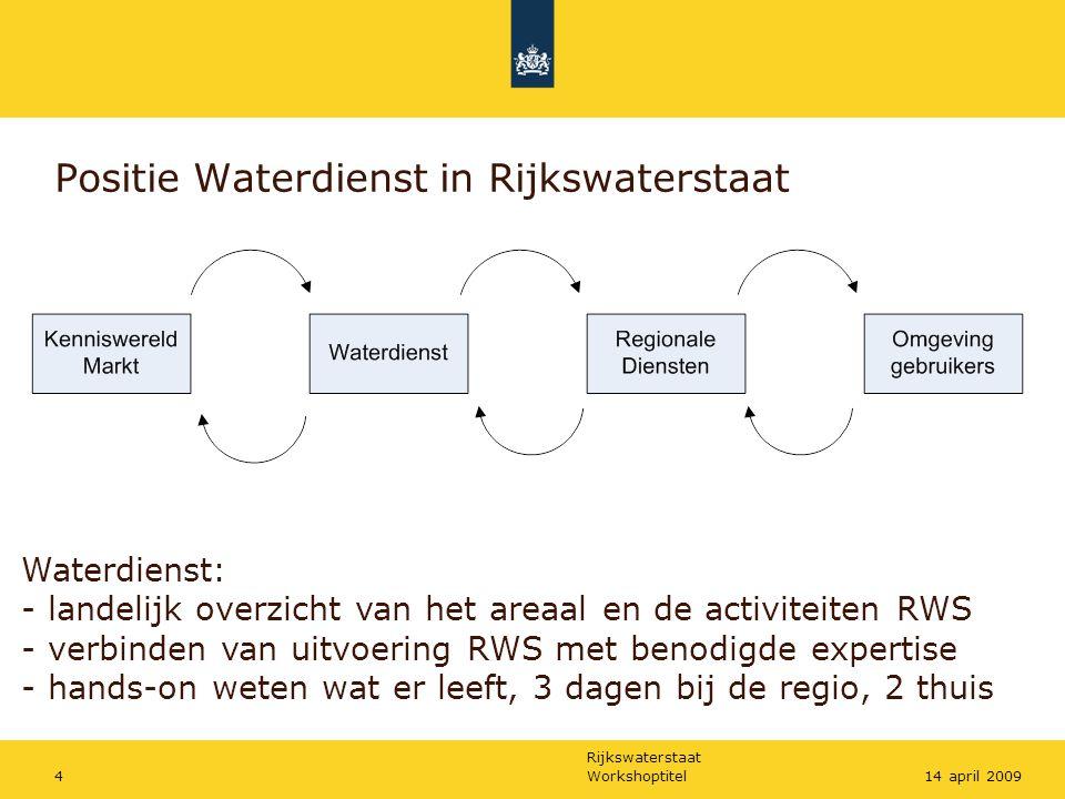 Positie Waterdienst in Rijkswaterstaat