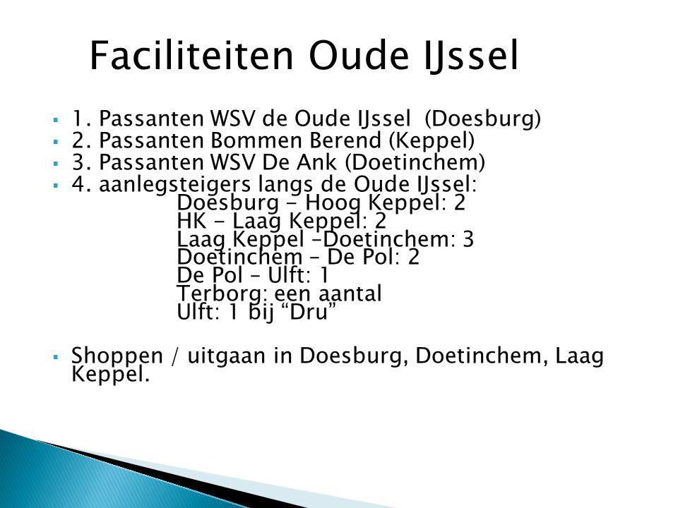Faciliteiten Oude IJssel