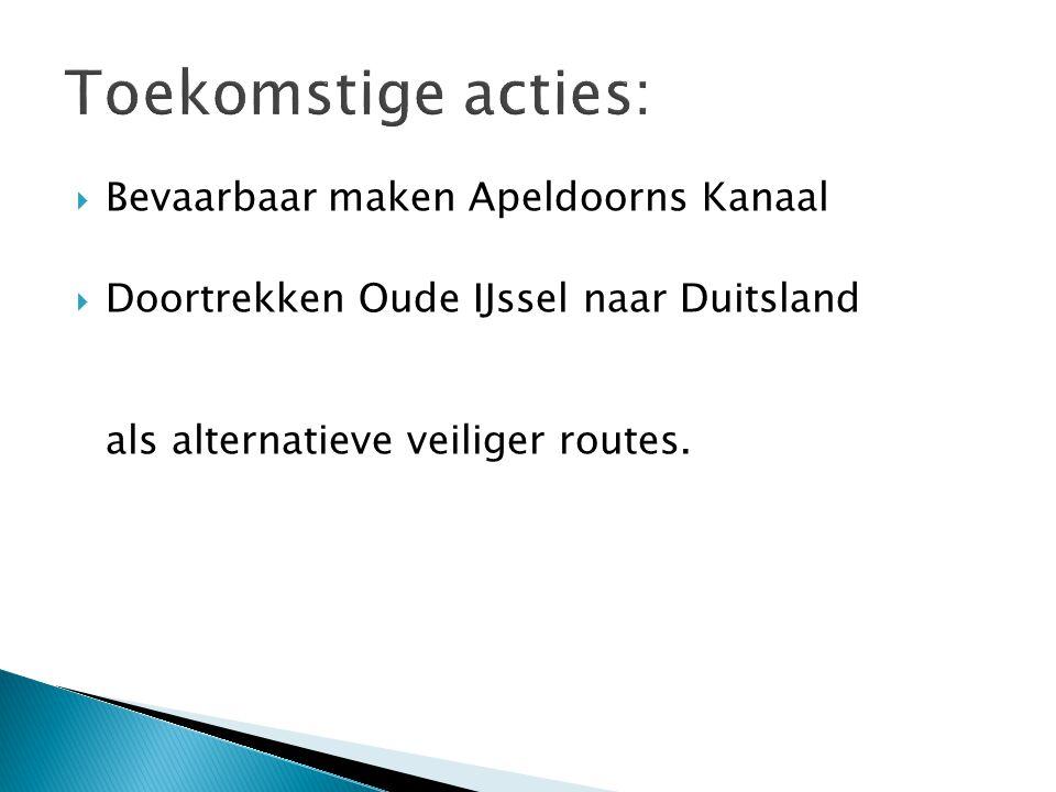 Toekomstige acties: Bevaarbaar maken Apeldoorns Kanaal