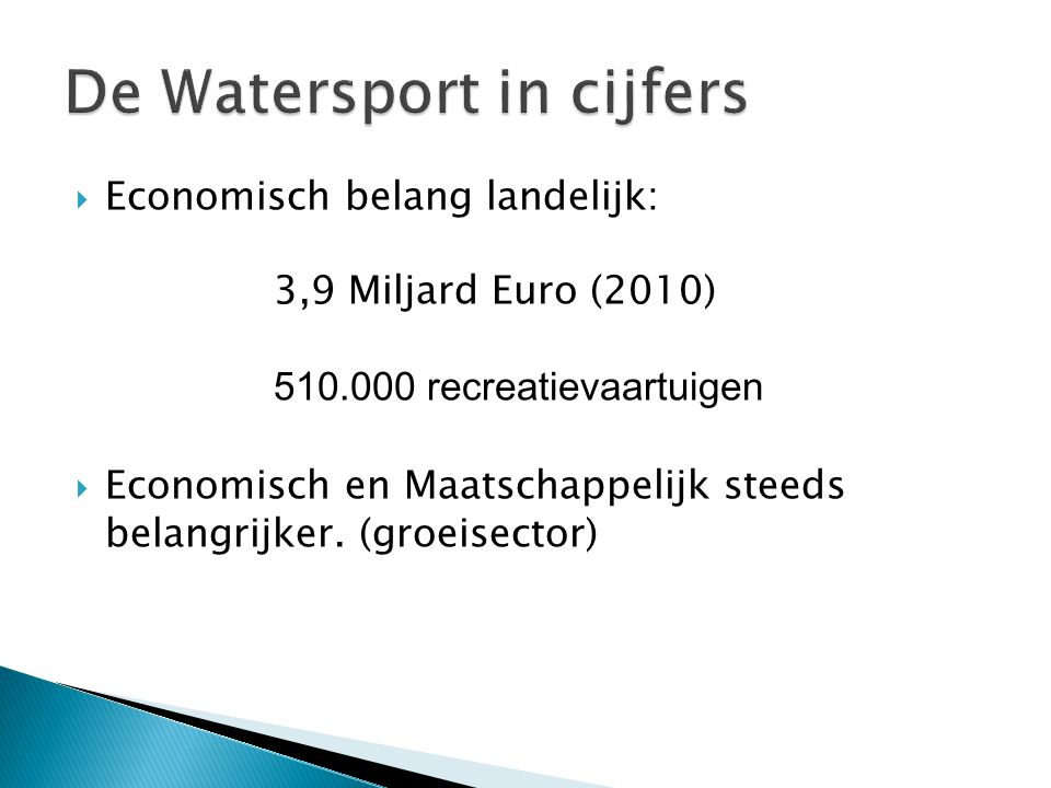 De Watersport in cijfers